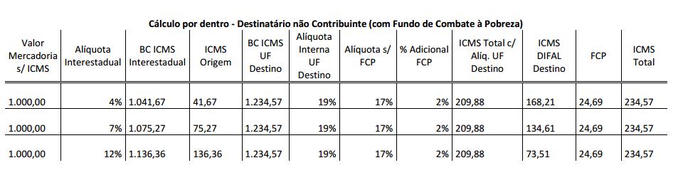 calculo-ecommerce