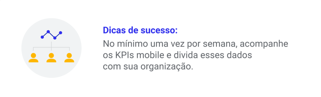 Dicas de KPI para estratégia mobile